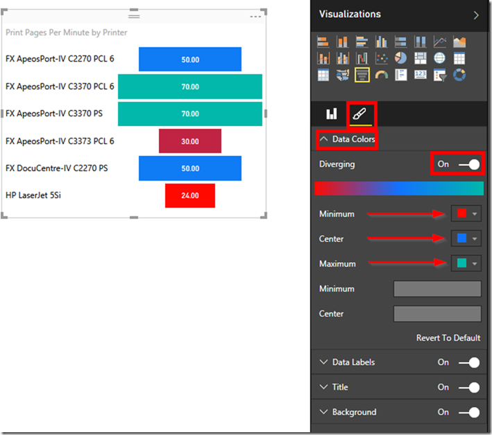 Power BI and Active Directory for System Administrators