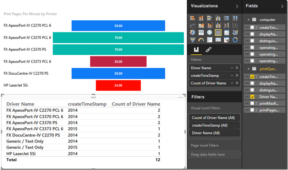Power BI and Active Directory 27