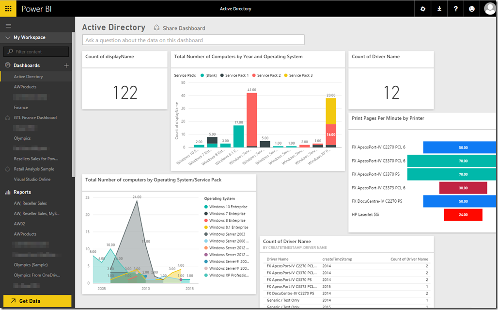 Power BI and Active Directory 32