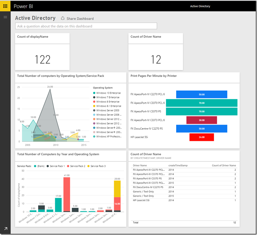 Power BI and Active Directory 33