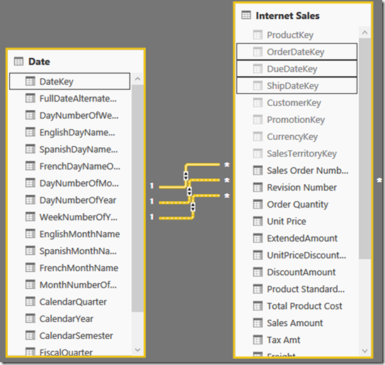 Role-Playing Dimensions In Power BI 01