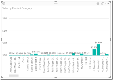 Drill Action in Power BI 04