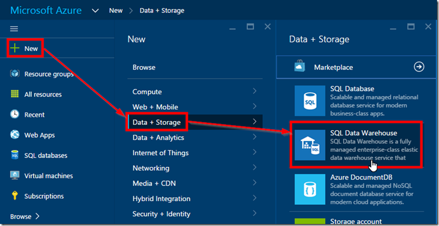 Install Azure SQL Data Warehouse 02