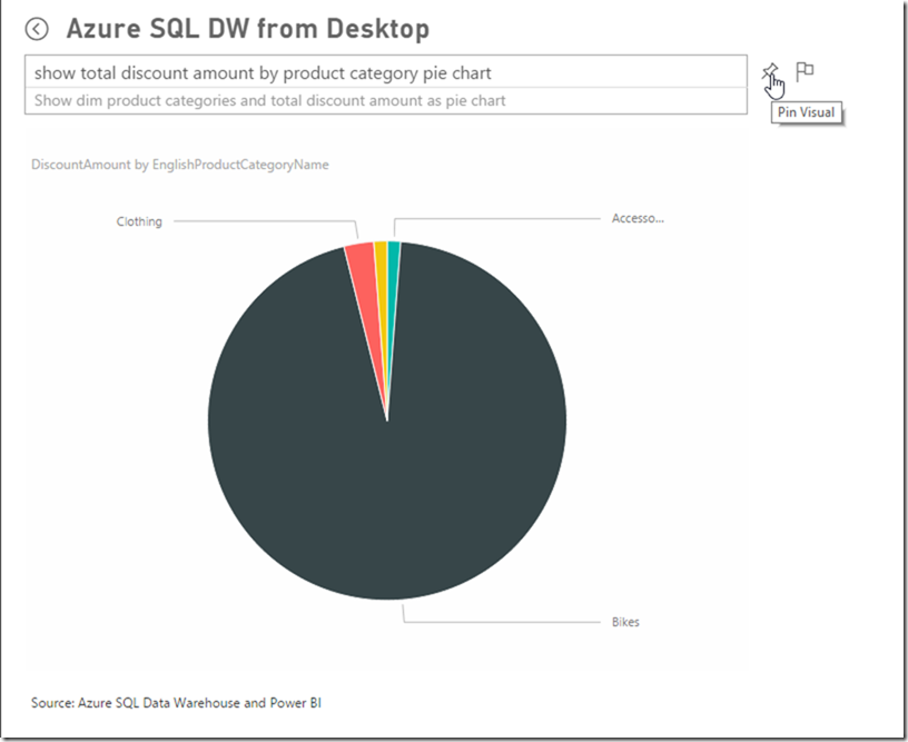 Azure SQL Data Warehouse and Power BI 19