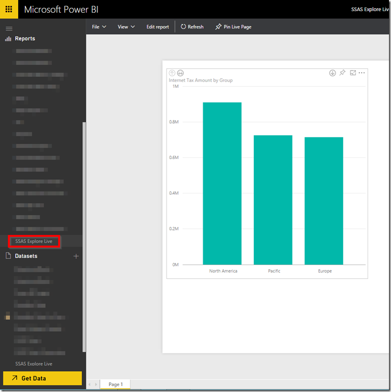 Power BI Service Report