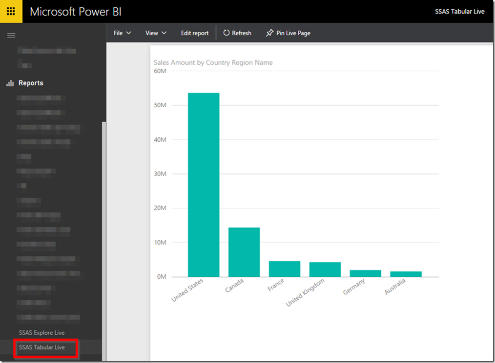 Power BI Service Report 01