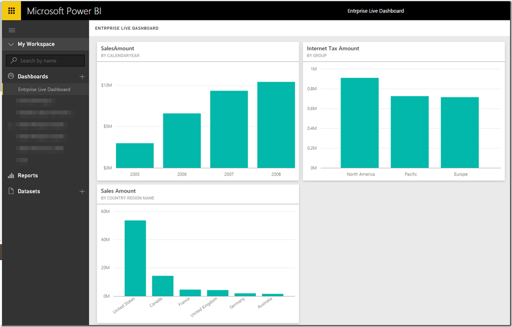 Power BI Dashboard 03