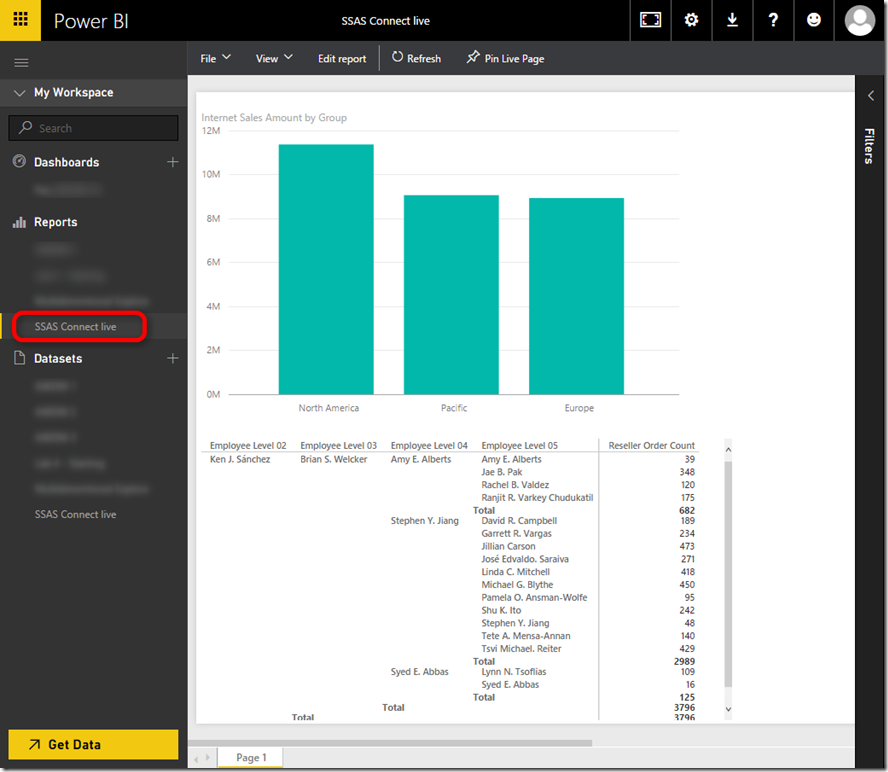 SSAS Multidimensional Power BI Service