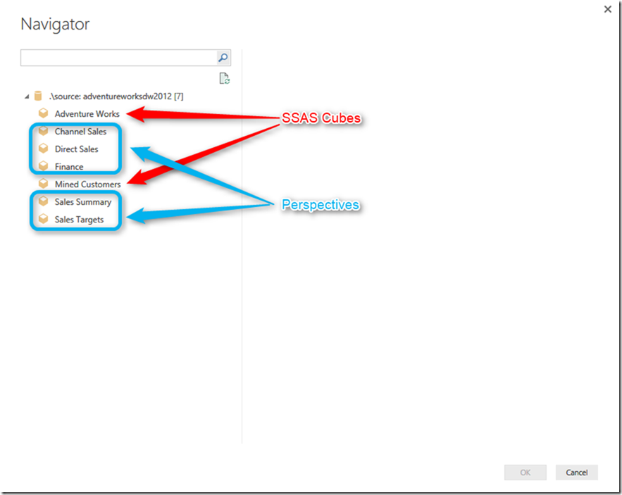 SSAS Perspectives Power BI