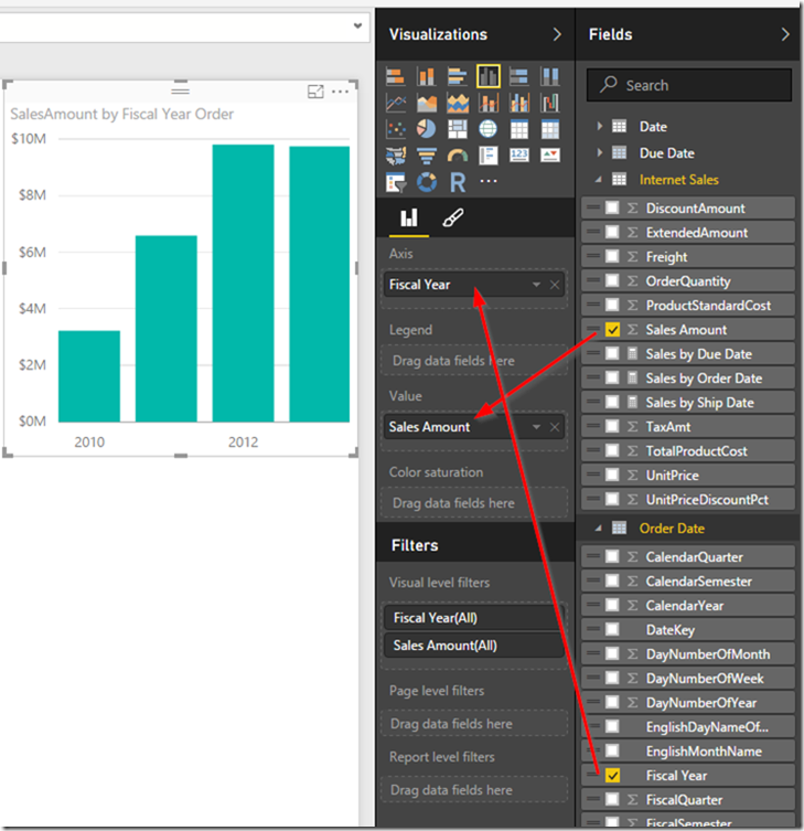 Power BI Desktop ColumnChart