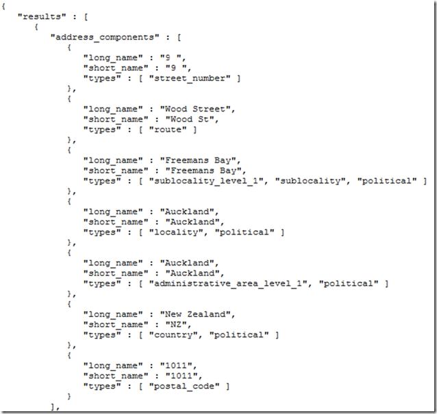 JSON Output of Google Reverse Geocoding API