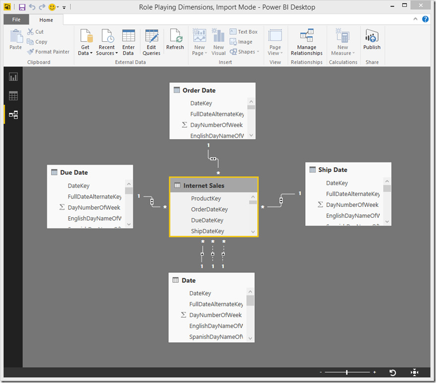 Power BI Desktop Relationships View