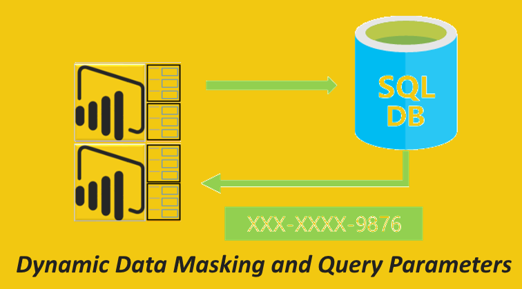 Power BI Desktop Parameters, Part2 Dynamic Data Masking (DDM)