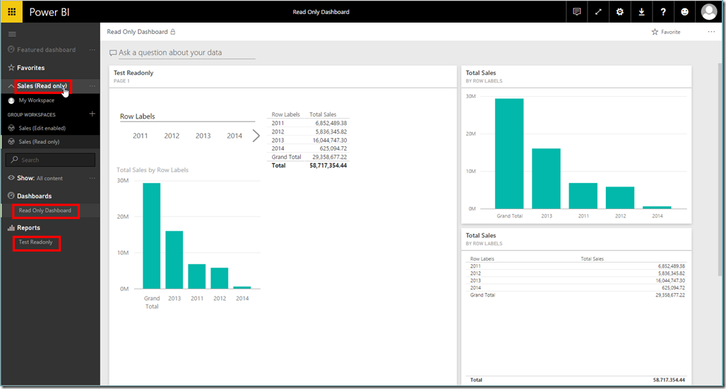 Power BI Workspace Groups