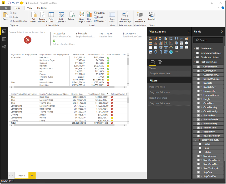 Power BI Desktop KPI in Matrix, Table, Card, Multi-card