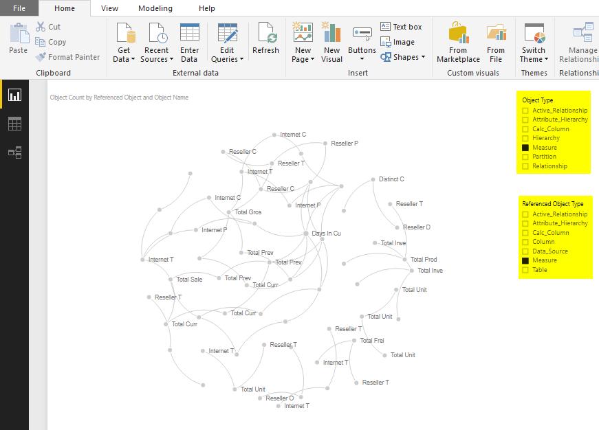Using Force-Directed Graph Custom Visual in Power BI