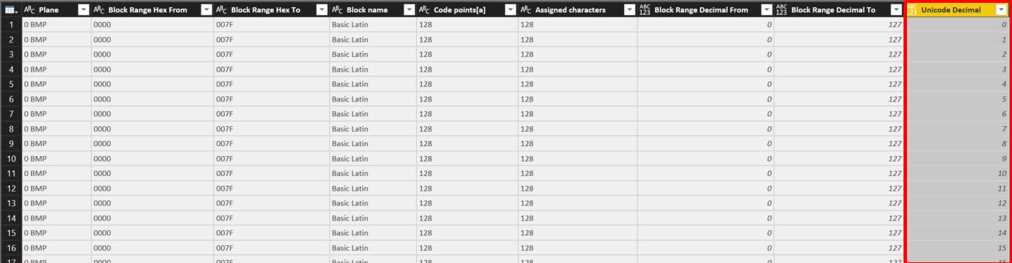 Using Unicode Characters in Power BI
