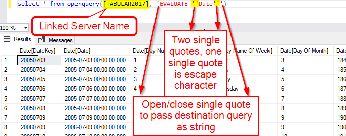 Runnind DAX Query through Linked Server to SSAS Tabular