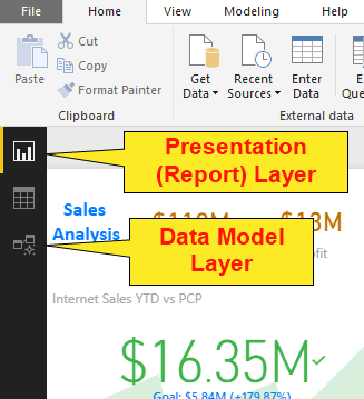 What Does XMLA Endpoints Mean for Power BI and How to Test